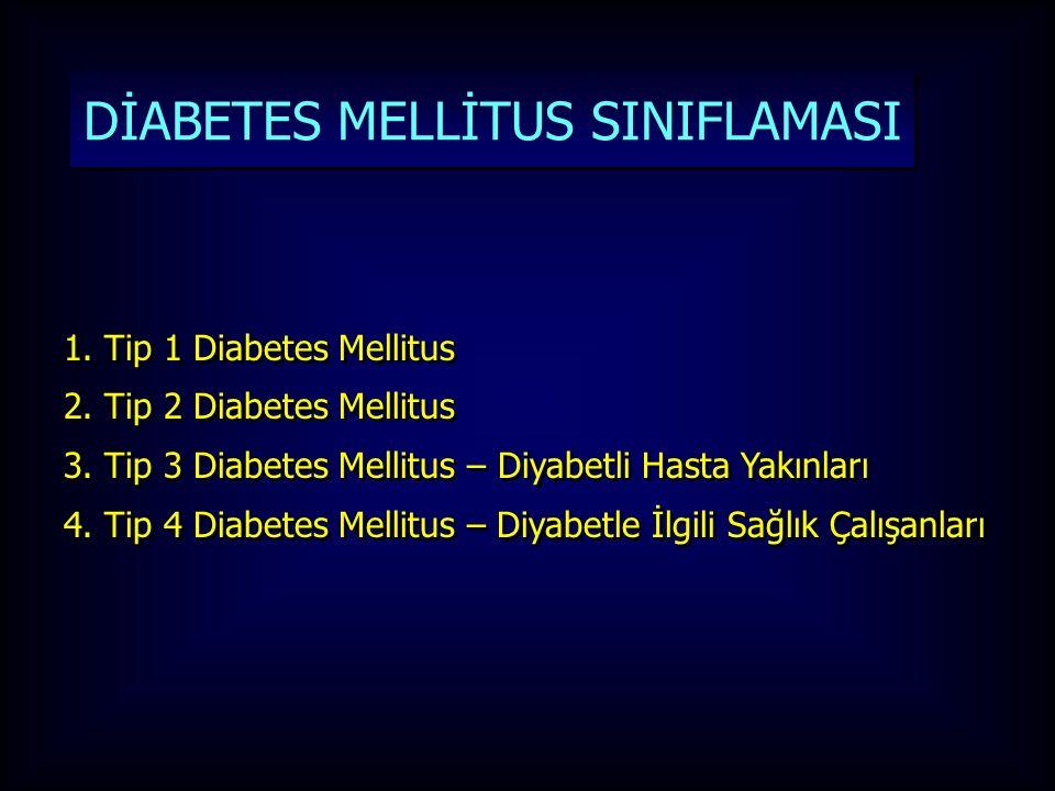 DİABETES MELLİTUS SINIFLAMASI 1.Tip 1 Diabetes Mellitus 2.