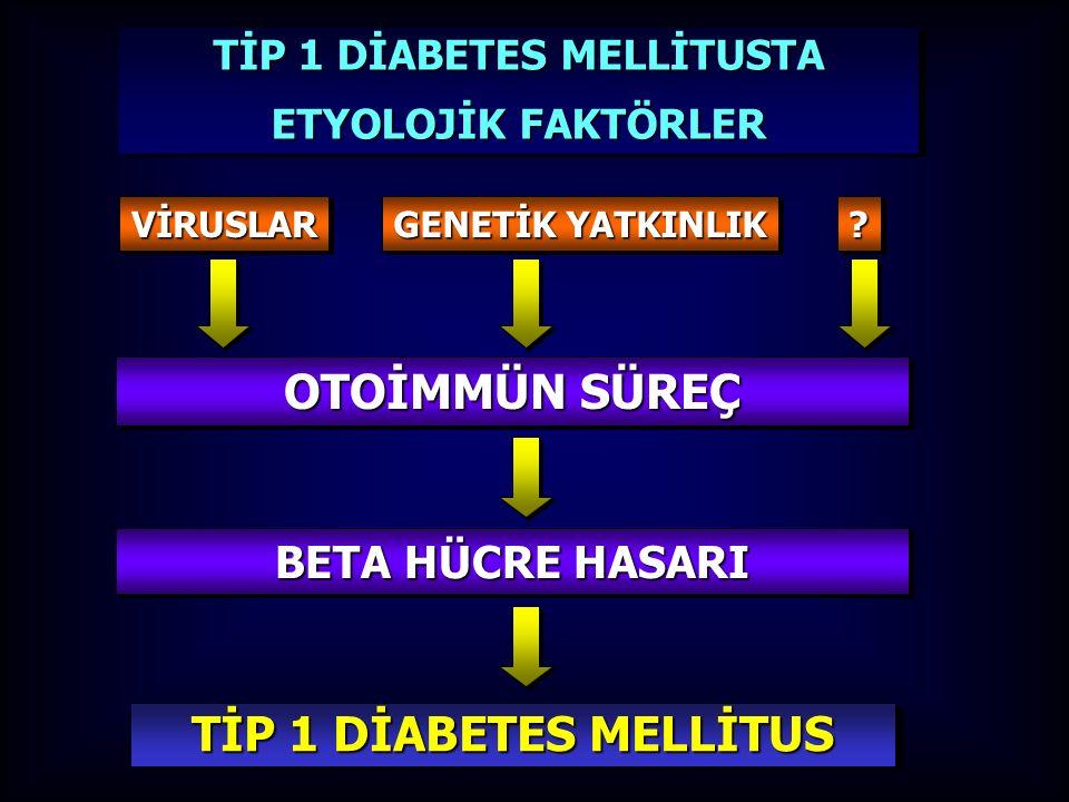100 Beta hücre kitlesi (%) Beta hücre kitlesi (%) Zaman (yıl) Genetik yatkınlık İmmünolojik bozukluklar Normal insülin salınımı Normal insülin salınım