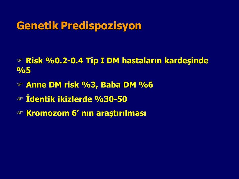 Genetik Predispozisyon  Risk %0.2-0.4 Tip I DM hastaların kardeşinde %5  Anne DM risk %3, Baba DM %6  İdentik ikizlerde %30-50  Kromozom 6' nın araştırılması