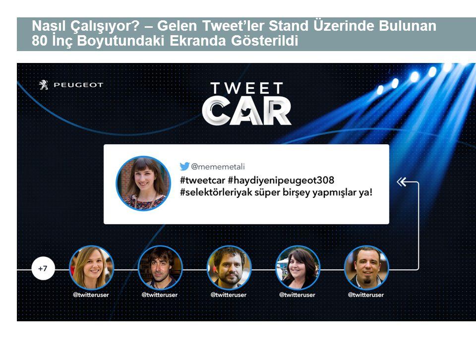 Nasıl Çalışıyor – Gelen Tweet'ler Stand Üzerinde Bulunan 80 İnç Boyutundaki Ekranda Gösterildi