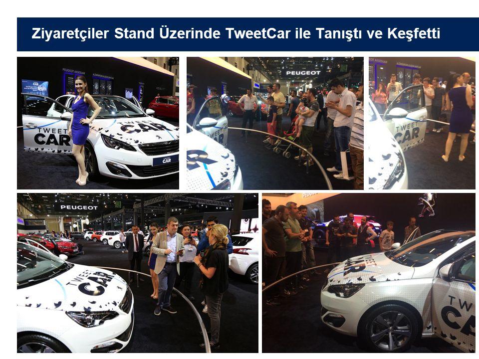 Ziyaretçiler Stand Üzerinde TweetCar ile Tanıştı ve Keşfetti