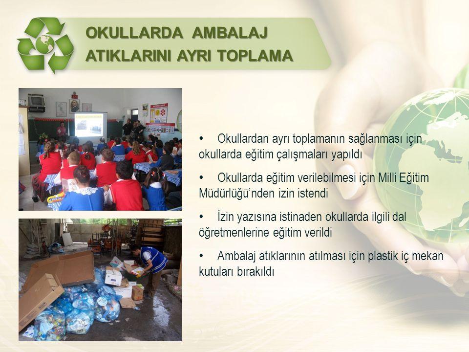 OKULLARDA AMBALAJ ATIKLARINI AYRI TOPLAMA Okullardan ayrı toplamanın sağlanması için okullarda eğitim çalışmaları yapıldı Okullarda eğitim verilebilme