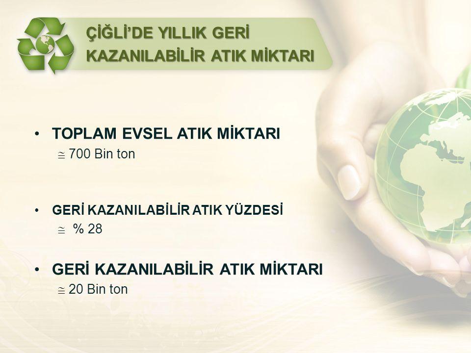 Türkiye'de yaklaşık 800.000 ile 1.000.000 ton atık geri kazanılıyor Bu miktarın önemli bir kısmı (yaklaşık %60-70) çöplüklerden ve çöp sahalarından ilkel koşullarda toplanmaktadır.