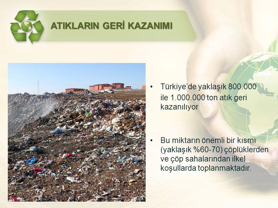 Türkiye'de yaklaşık 800.000 ile 1.000.000 ton atık geri kazanılıyor Bu miktarın önemli bir kısmı (yaklaşık %60-70) çöplüklerden ve çöp sahalarından il
