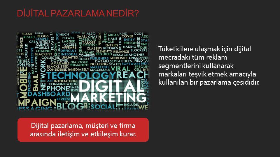 DİJİTAL PAZARLAMA NEDİR? Tüketicilere ulaşmak için dijital mecradaki tüm reklam segmentlerini kullanarak markaları teşvik etmek amacıyla kullanılan bi