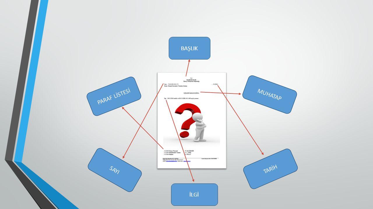 Yazı gizlilik derecesi taşıyorsa, gizlilik derecesi belgenin üst ve alt ortasına büyük harflerle kırmızı renkli olarak belirtilir.