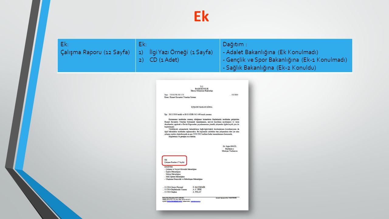 Ek: Çalışma Raporu (12 Sayfa) Ek: 1)İlgi Yazı Örneği (1 Sayfa) 2)CD (1 Adet) Dağıtım : - Adalet Bakanlığına (Ek Konulmadı) - Gençlik ve Spor Bakanlığı