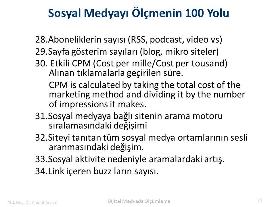28.Aboneliklerin sayısı (RSS, podcast, video vs) 29.Sayfa gösterim sayıları (blog, mikro siteler) 30. Etkili CPM (Cost per mille/Cost per tousand) Alı