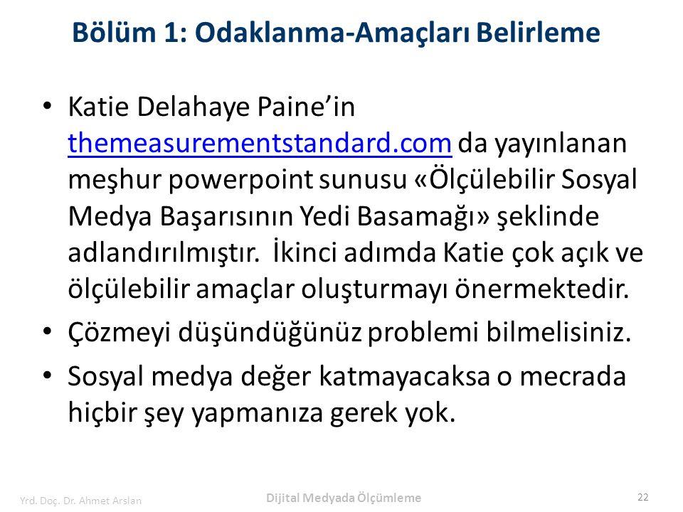 Katie Delahaye Paine'in themeasurementstandard.com da yayınlanan meşhur powerpoint sunusu «Ölçülebilir Sosyal Medya Başarısının Yedi Basamağı» şeklind