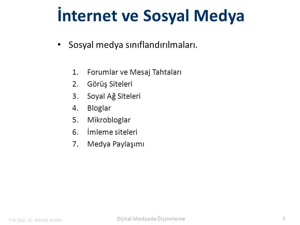 Sosyal medya sınıflandırılmaları. 1.Forumlar ve Mesaj Tahtaları 2.Görüş Siteleri 3.Soyal Ağ Siteleri 4.Bloglar 5.Mikrobloglar 6.İmleme siteleri 7.Medy