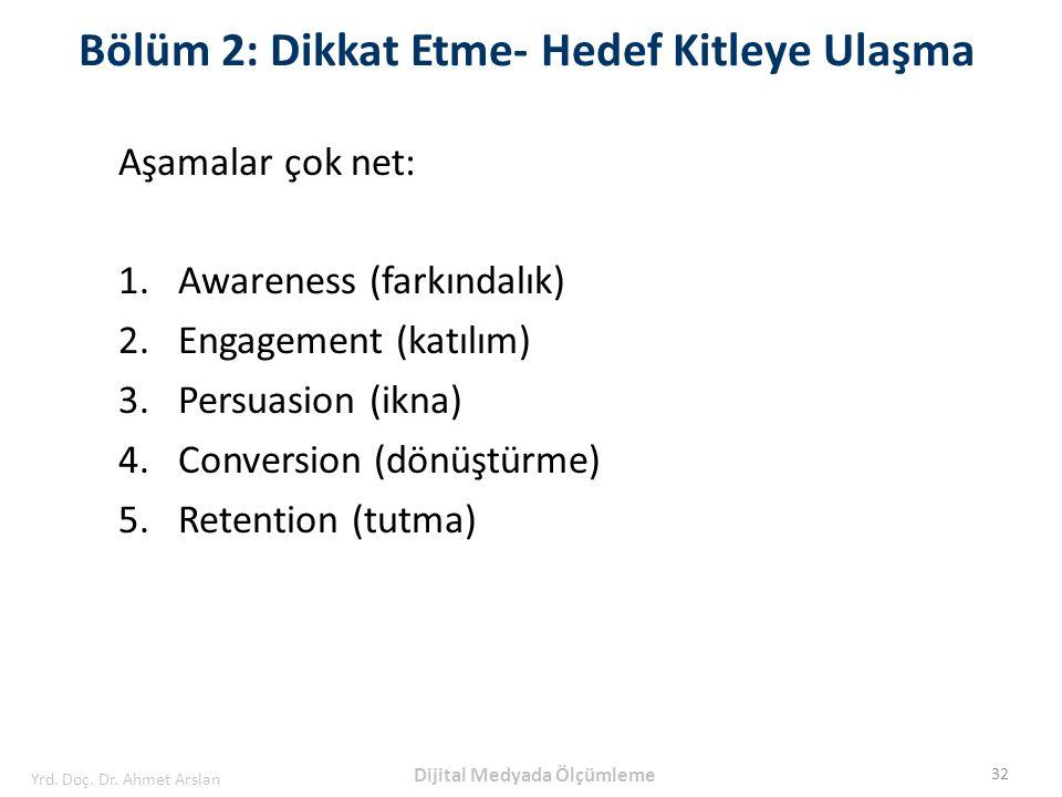 Aşamalar çok net: 1.Awareness (farkındalık) 2.Engagement (katılım) 3.Persuasion (ikna) 4.Conversion (dönüştürme) 5.Retention (tutma) Bölüm 2: Dikkat E