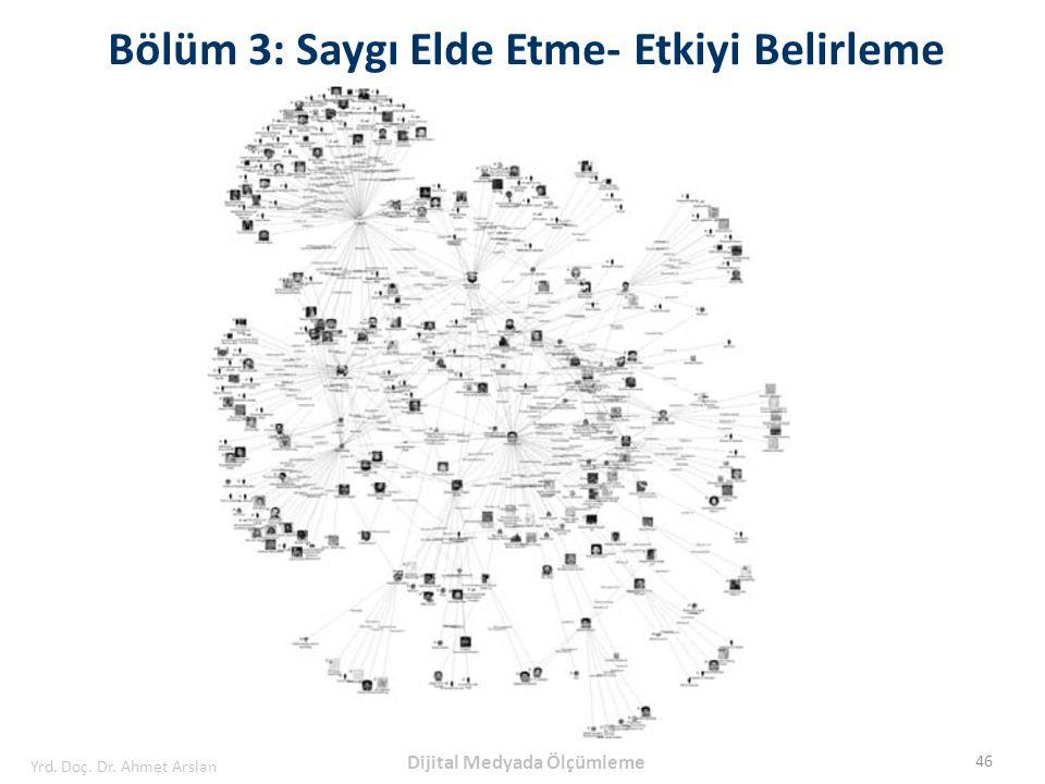 Bölüm 3: Saygı Elde Etme- Etkiyi Belirleme 46 Yrd. Doç. Dr. Ahmet Arslan Dijital Medyada Ölçümleme