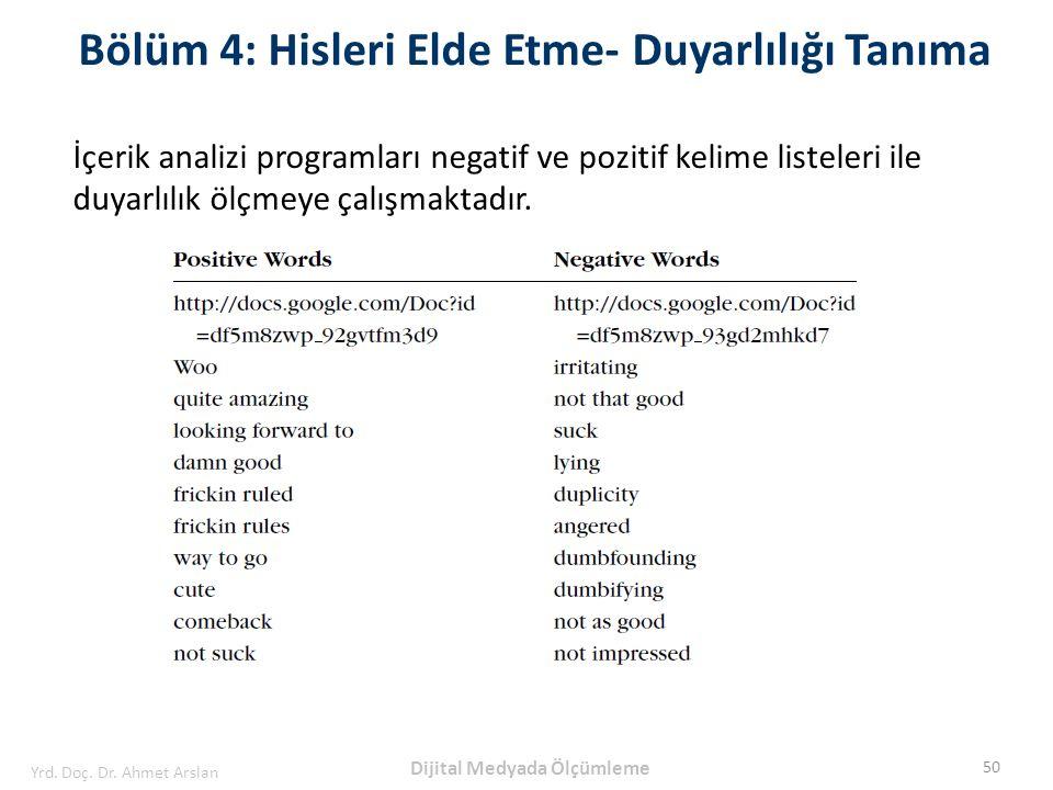 İçerik analizi programları negatif ve pozitif kelime listeleri ile duyarlılık ölçmeye çalışmaktadır. Bölüm 4: Hisleri Elde Etme- Duyarlılığı Tanıma 50