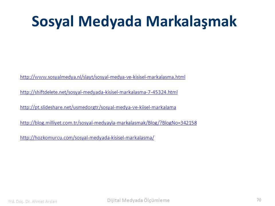 Sosyal Medyada Markalaşmak http://www.sosyalmedya.nl/slayt/sosyal-medya-ve-kisisel-markalasma.html http://shiftdelete.net/sosyal-medyada-kisisel-marka