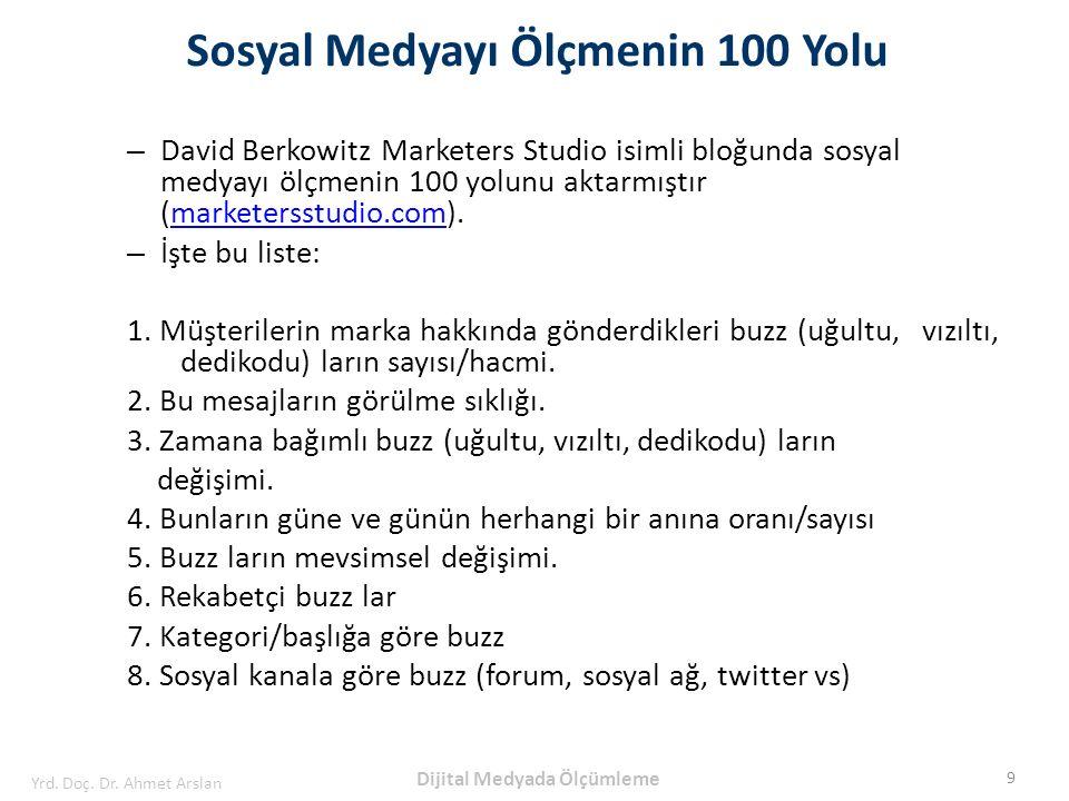 – David Berkowitz Marketers Studio isimli bloğunda sosyal medyayı ölçmenin 100 yolunu aktarmıştır (marketersstudio.com).marketersstudio.com – İşte bu