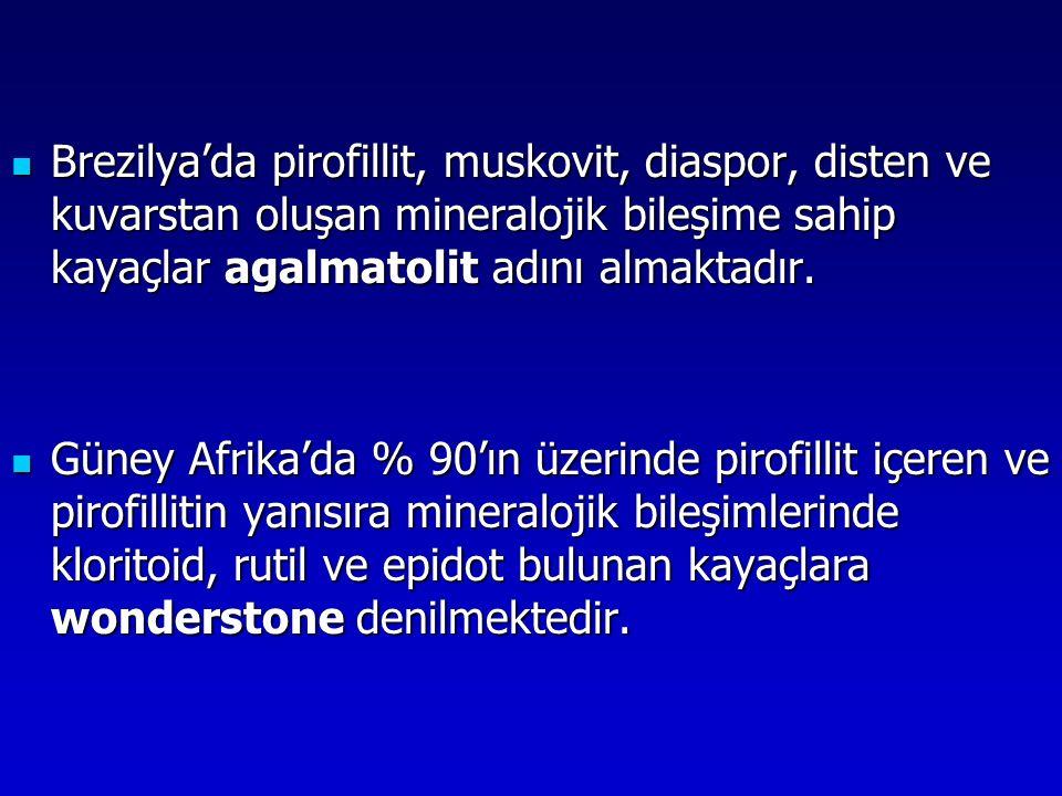 Brezilya'da pirofillit, muskovit, diaspor, disten ve kuvarstan oluşan mineralojik bileşime sahip kayaçlar agalmatolit adını almaktadır. Brezilya'da pi