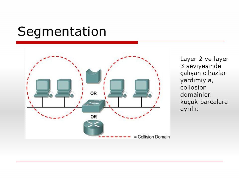 Segmentation Layer 2 ve layer 3 seviyesinde çalışan cihazlar yardımıyla, collosion domainleri küçük parçalara ayrılır.