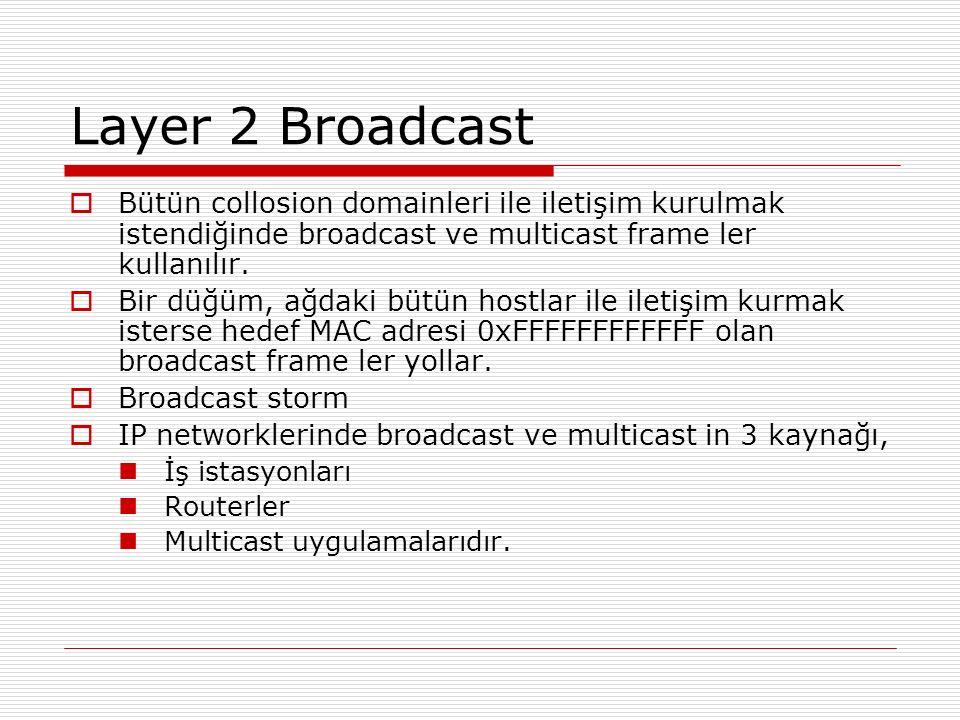 Layer 2 Broadcast  Bütün collosion domainleri ile iletişim kurulmak istendiğinde broadcast ve multicast frame ler kullanılır.  Bir düğüm, ağdaki büt