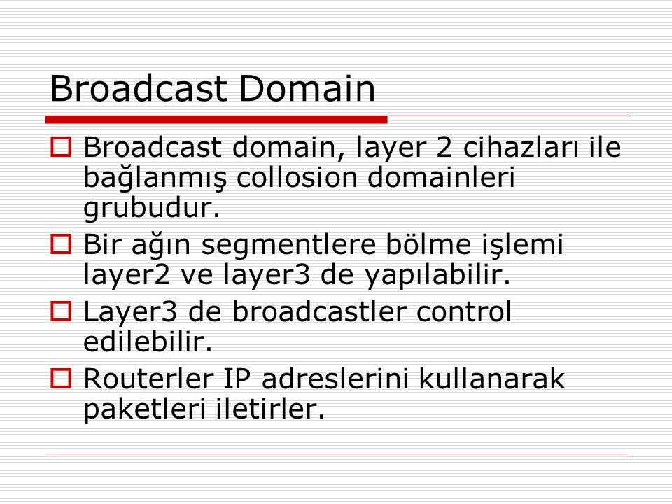 Broadcast Domain  Broadcast domain, layer 2 cihazları ile bağlanmış collosion domainleri grubudur.  Bir ağın segmentlere bölme işlemi layer2 ve laye