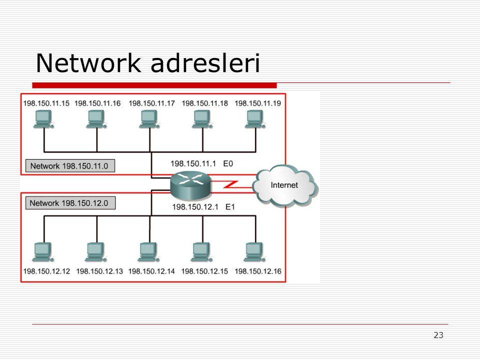 23 Network adresleri