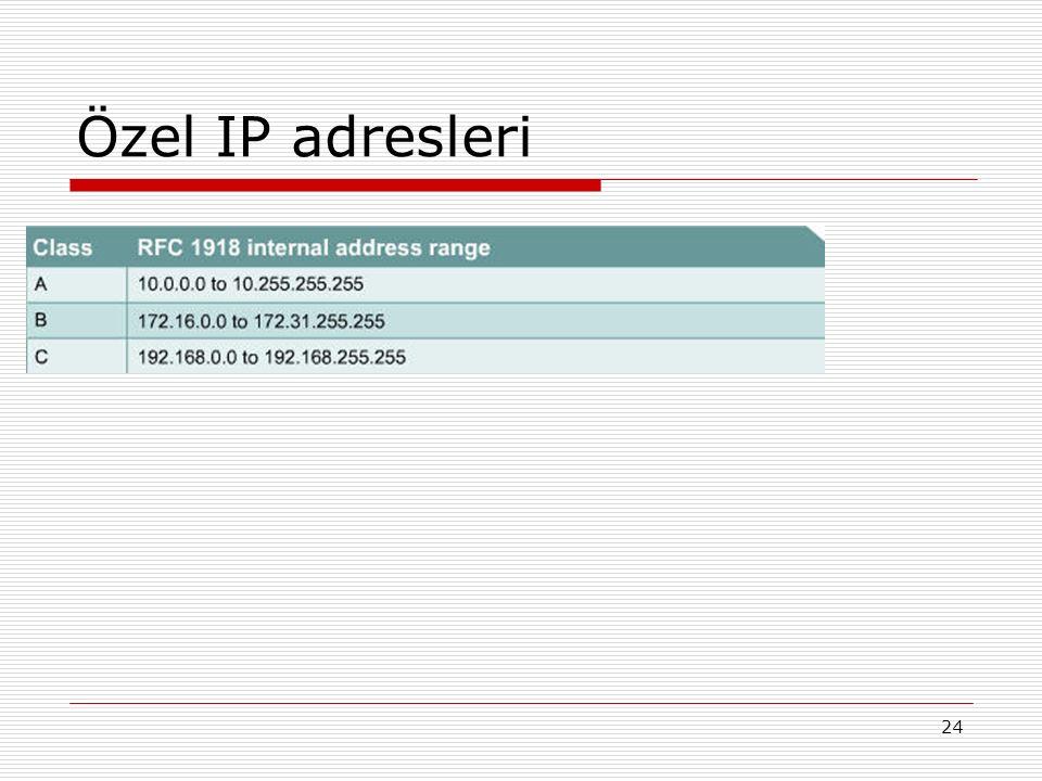 24 Özel IP adresleri