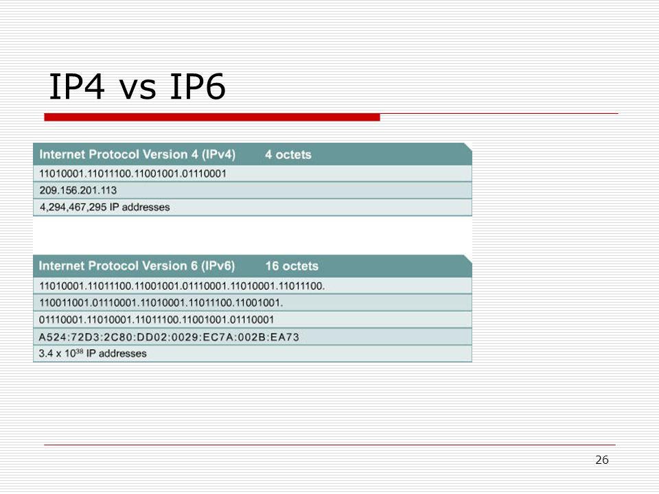 26 IP4 vs IP6