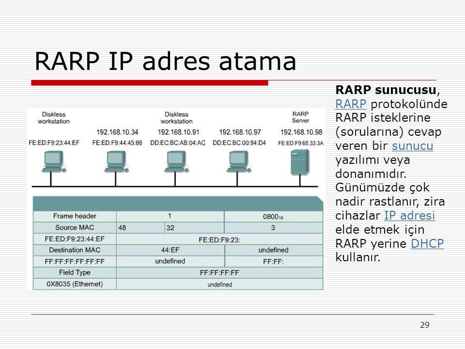 29 RARP IP adres atama RARP sunucusu, RARP protokolünde RARP isteklerine (sorularına) cevap veren bir sunucu yazılımı veya donanımıdır. Günümüzde çok