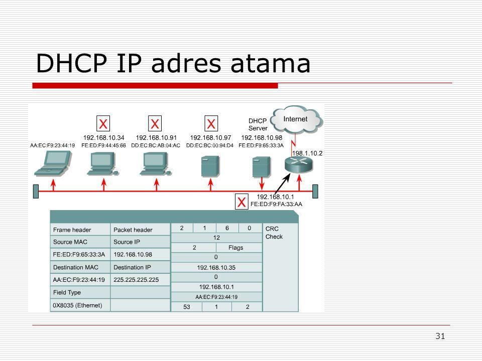 31 DHCP IP adres atama