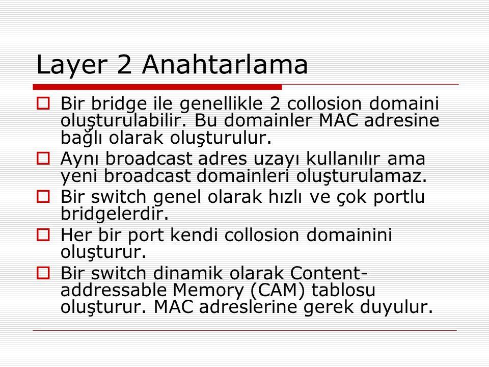 Layer 2 Anahtarlama  Bir bridge ile genellikle 2 collosion domaini oluşturulabilir. Bu domainler MAC adresine bağlı olarak oluşturulur.  Aynı broadc