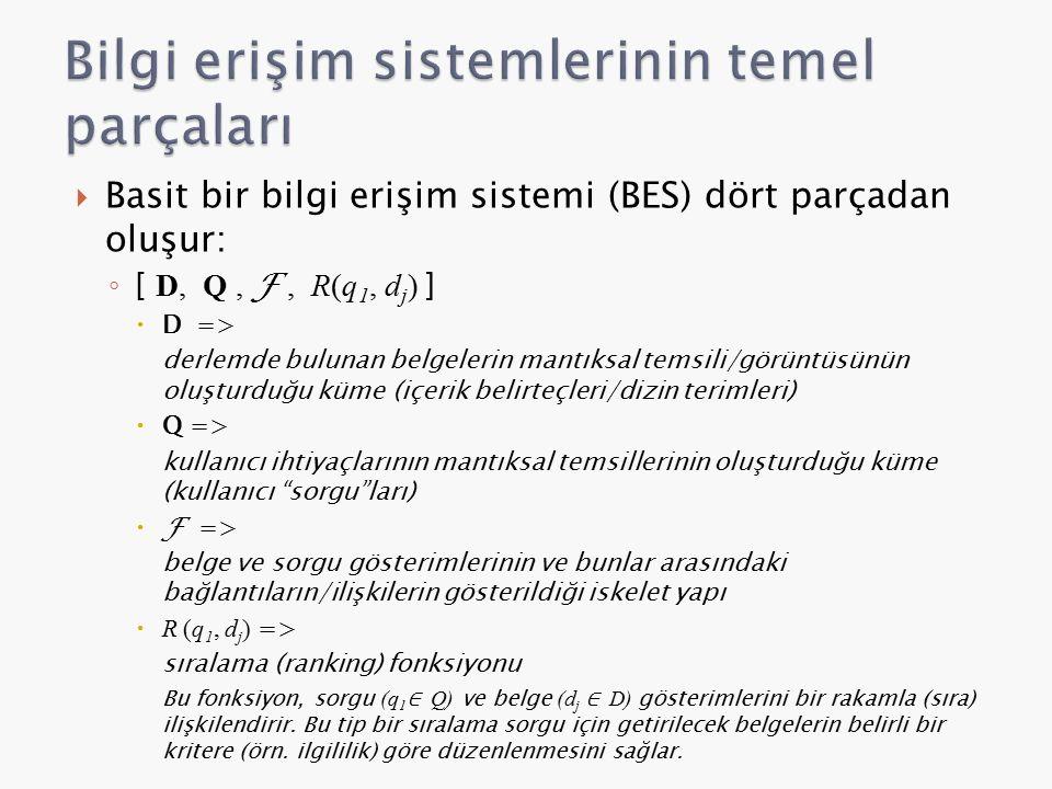  Basit bir bilgi erişim sistemi (BES) dört parçadan oluşur: ◦ [ D, Q, F, R(q 1, d j ) ]  D => derlemde bulunan belgelerin mantıksal temsili/görüntüsünün oluşturduğu küme (içerik belirteçleri/dizin terimleri)  Q => kullanıcı ihtiyaçlarının mantıksal temsillerinin oluşturduğu küme (kullanıcı sorgu ları)  F => belge ve sorgu gösterimlerinin ve bunlar arasındaki bağlantıların/ilişkilerin gösterildiği iskelet yapı  R (q 1, d j ) => sıralama (ranking) fonksiyonu Bu fonksiyon, sorgu (q 1 ∈ Q) ve belge (d j ∈ D) gösterimlerini bir rakamla (sıra) ilişkilendirir.