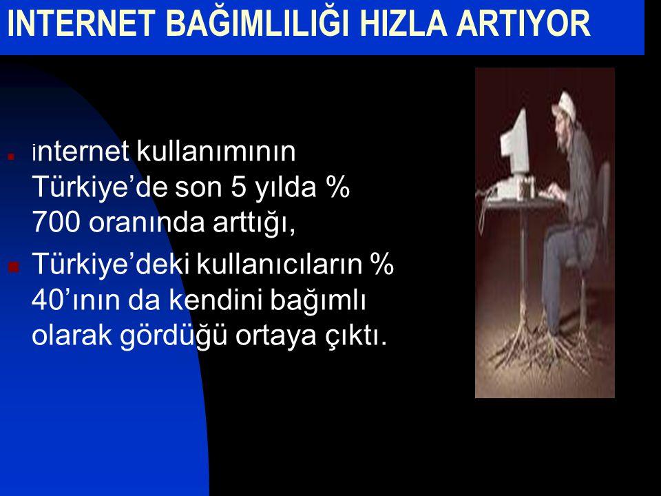 INTERNET BAĞIMLILIĞI HIZLA ARTIYOR İ nternet kullanımının Türkiye'de son 5 yılda % 700 oranında arttığı, Türkiye'deki kullanıcıların % 40'ının da kendini bağımlı olarak gördüğü ortaya çıktı.