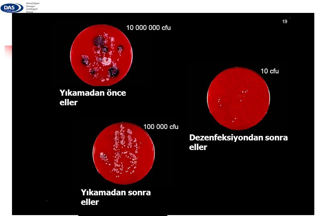 Dezenfeksiyon Antisepsi Sterilizasyon Derneği Yıkamadan sonra eller Yıkamadan önce eller Dezenfeksiyondan sonra eller