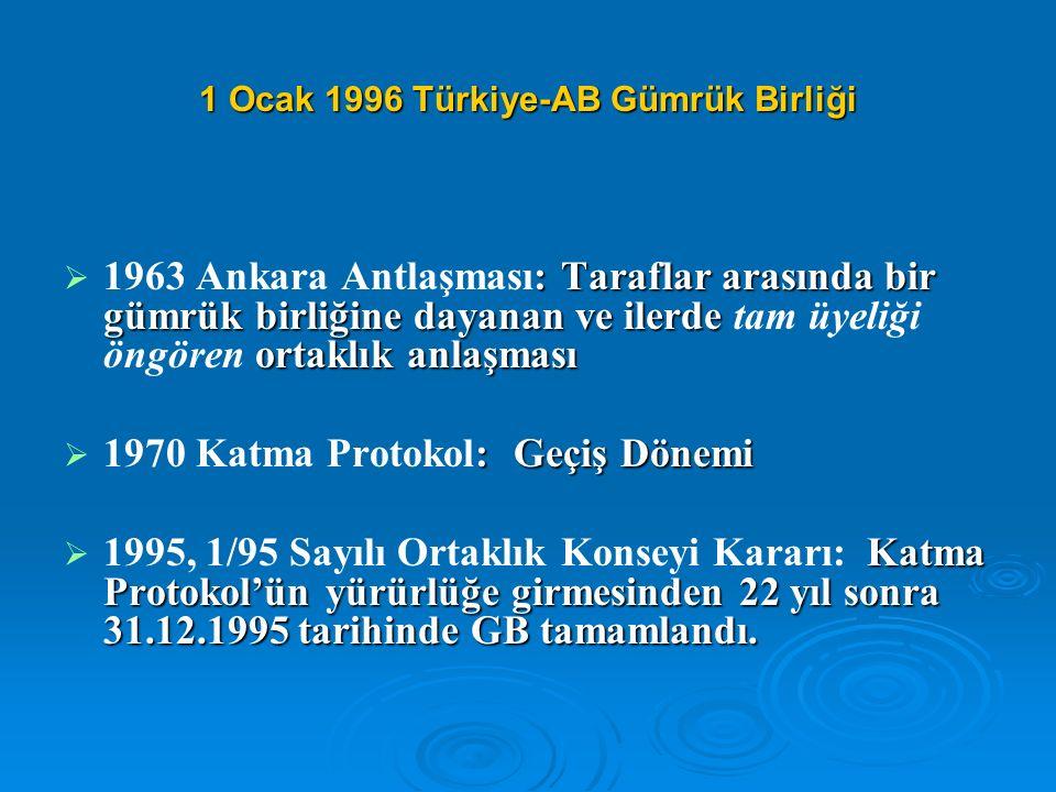 1 Ocak 1996 Türkiye-AB Gümrük Birliği  : Taraflar arasında bir gümrük birliğine dayanan ve ilerde ortaklık anlaşması  1963 Ankara Antlaşması: Taraflar arasında bir gümrük birliğine dayanan ve ilerde tam üyeliği öngören ortaklık anlaşması  : Geçiş Dönemi  1970 Katma Protokol: Geçiş Dönemi  Katma Protokol'ün yürürlüğe girmesinden 22 yıl sonra 31.12.1995 tarihinde GB tamamlandı.