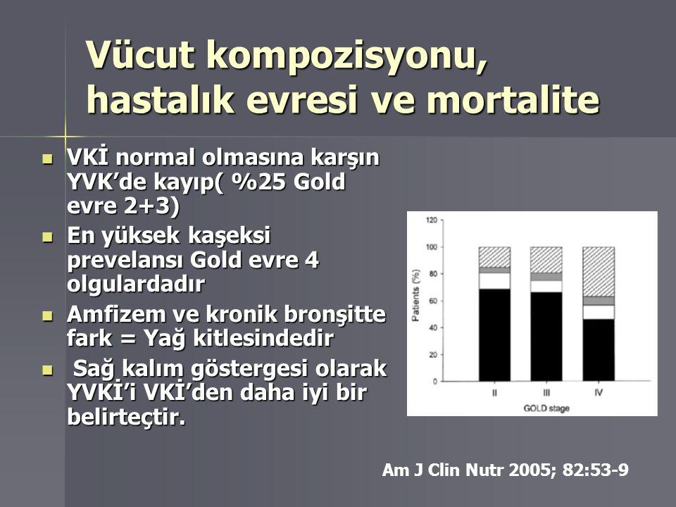 Vücut kompozisyonu, hastalık evresi ve mortalite VKİ normal olmasına karşın YVK'de kayıp( %25 Gold evre 2+3) VKİ normal olmasına karşın YVK'de kayıp(