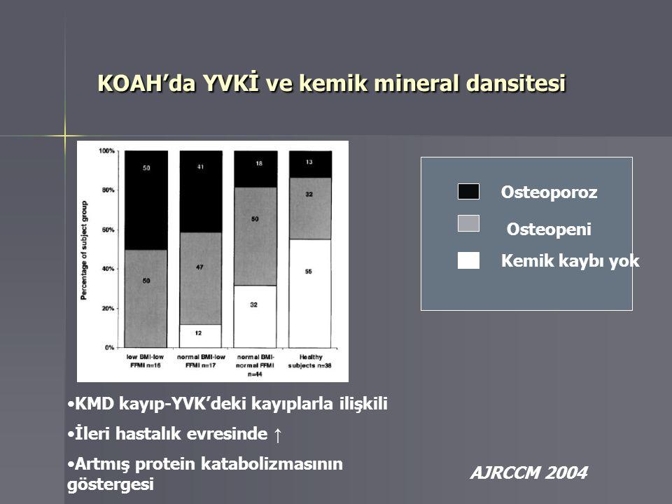 KOAH'da YVKİ ve kemik mineral dansitesi KOAH'da YVKİ ve kemik mineral dansitesi Osteoporoz Osteopeni Kemik kaybı yok AJRCCM 2004 KMD kayıp-YVK'deki ka