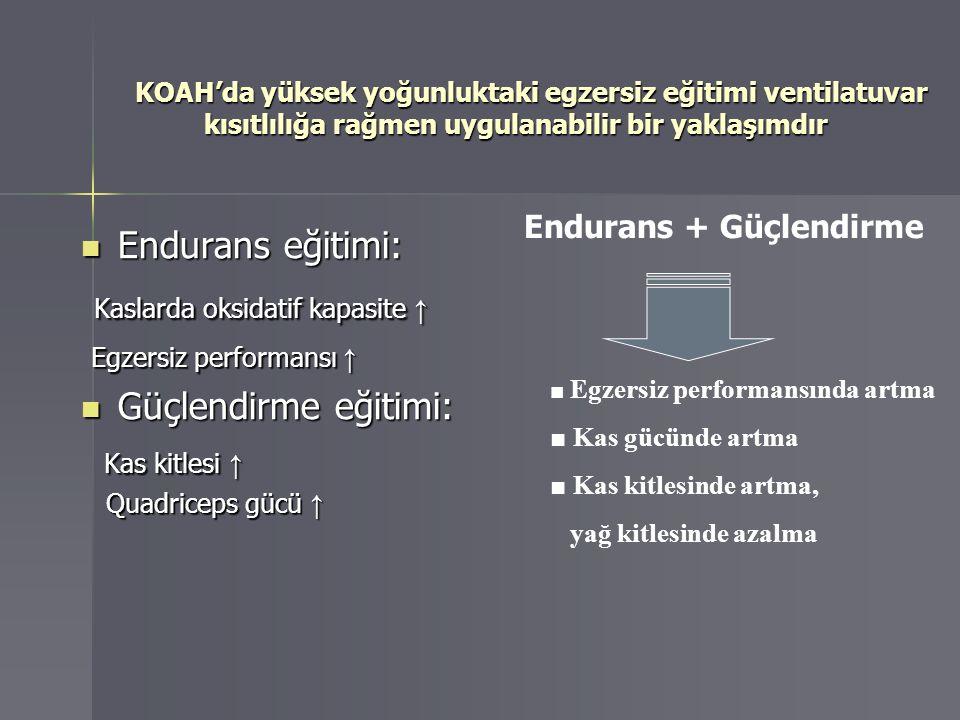 KOAH'da yüksek yoğunluktaki egzersiz eğitimi ventilatuvar kısıtlılığa rağmen uygulanabilir bir yaklaşımdır KOAH'da yüksek yoğunluktaki egzersiz eğitim