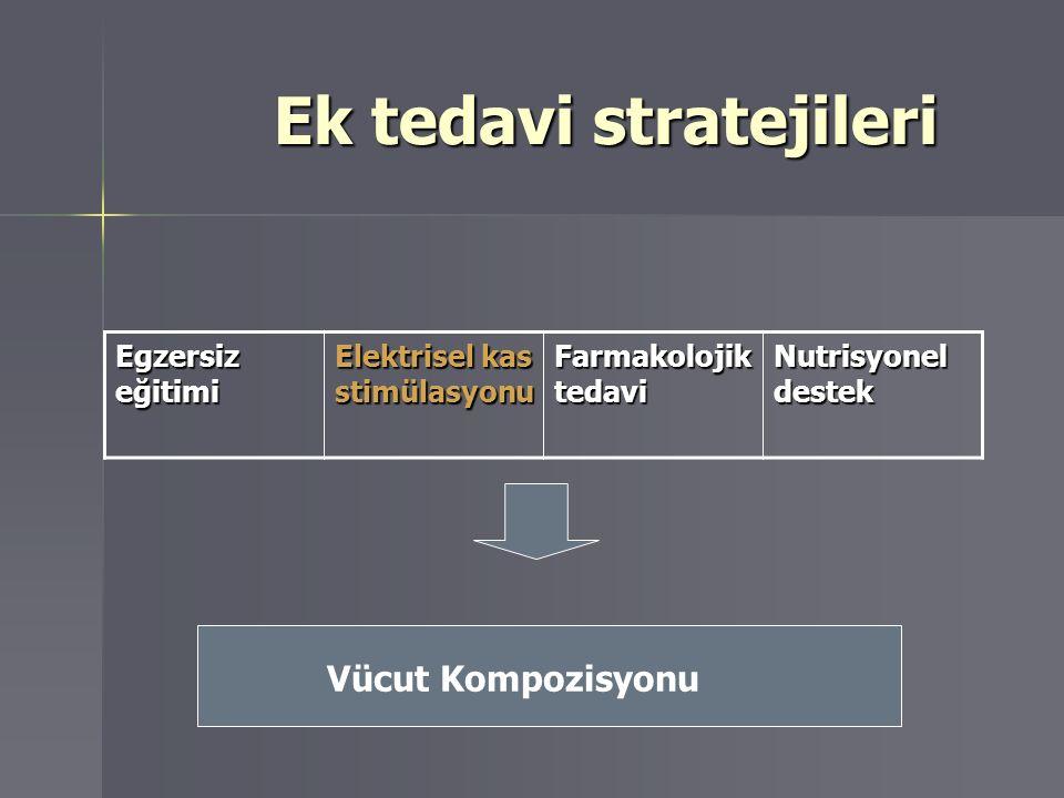 Ek tedavi stratejileri Ek tedavi stratejileri Egzersiz eğitimi Elektrisel kas stimülasyonu Farmakolojik tedavi Nutrisyonel destek Vücut Kompozisyonu