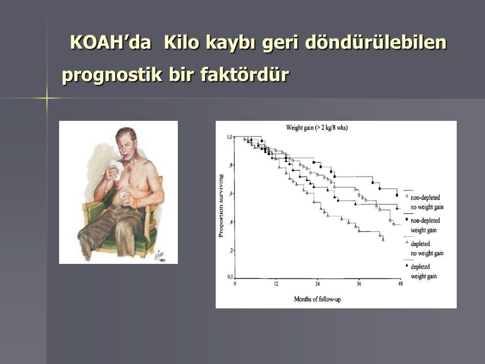 Tüm KOAH'lı hastalarda nutrisyonel tedaviye yanıt aynı olmamaktadır AJRCCM 2000;161:745-52 İleri yaş İleri yaş Oral alım/ İstirahatOral alım/ İstirahat enerji tüketimi ↓ enerji tüketimi ↓ sTNF-reseptör 55sTNF-reseptör 55 Ekstrasellüler/intrasellüler su ↑Ekstrasellüler/intrasellüler su ↑ %2< %2-5 %3 Yanıtsız Solunum fonksiyonları ve BKİ'leri benzer