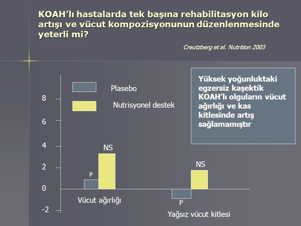 Vücut ağırlığı Yağsız vücut kitlesi 0 2 4 6 8 -2 P NS P Plasebo Nutrisyonel destek Yüksek yoğunluktaki egzersiz kaşektik KOAH'lı olguların vücut ağırl