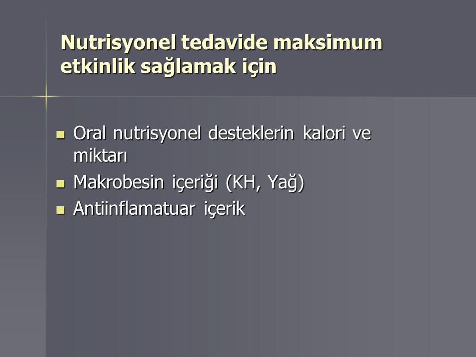Nutrisyonel tedavide maksimum etkinlik sağlamak için Oral nutrisyonel desteklerin kalori ve miktarı Oral nutrisyonel desteklerin kalori ve miktarı Mak
