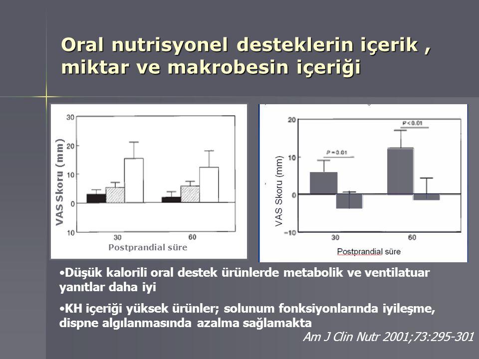 Oral nutrisyonel desteklerin içerik, miktar ve makrobesin içeriği Am J Clin Nutr 2001;73:295-301 Düşük kalorili oral destek ürünlerde metabolik ve ven