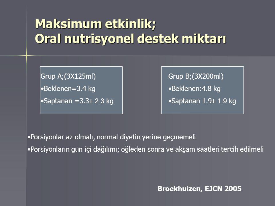Maksimum etkinlik; Oral nutrisyonel destek miktarı Grup A;(3X125ml) Beklenen=3.4 kg Saptanan =3.3 ± 2.3 kg Grup B;(3X200ml) Beklenen:4.8 kg Saptanan 1