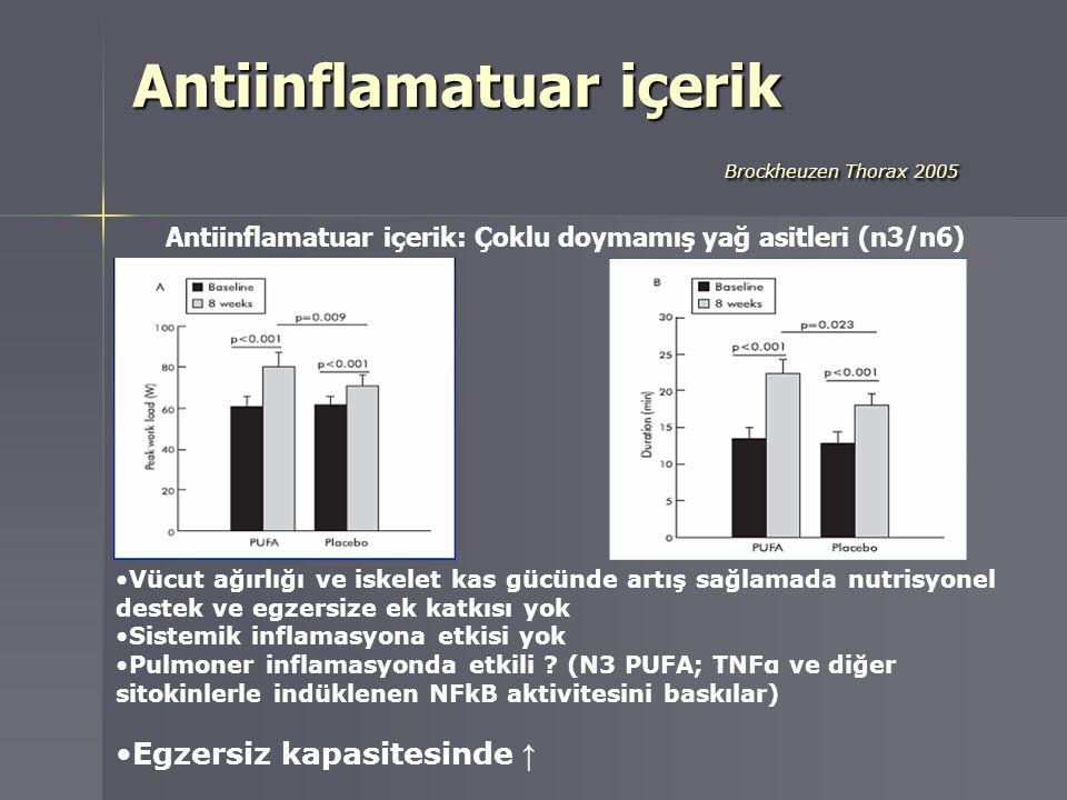 Antiinflamatuar içerik Brockheuzen Thorax 2005 Antiinflamatuar içerik: Çoklu doymamış yağ asitleri (n3/n6) Vücut ağırlığı ve iskelet kas gücünde artış