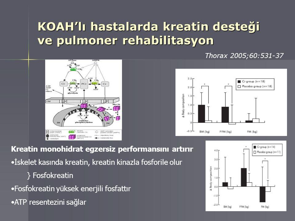 KOAH'lı hastalarda kreatin desteği ve pulmoner rehabilitasyon Thorax 2005;60:531-37 Kreatin monohidrat egzersiz performansını artırır İskelet kasında