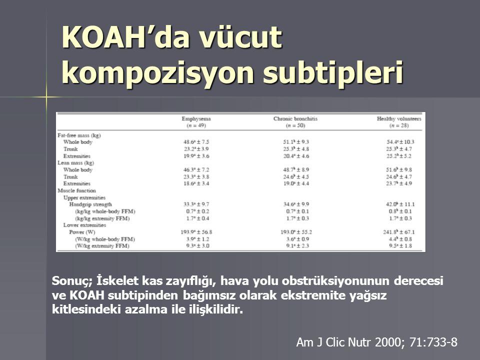 KOAH'da vücut kompozisyon subtipleri Am J Clic Nutr 2000; 71:733-8 Sonuç; İskelet kas zayıflığı, hava yolu obstrüksiyonunun derecesi ve KOAH subtipind