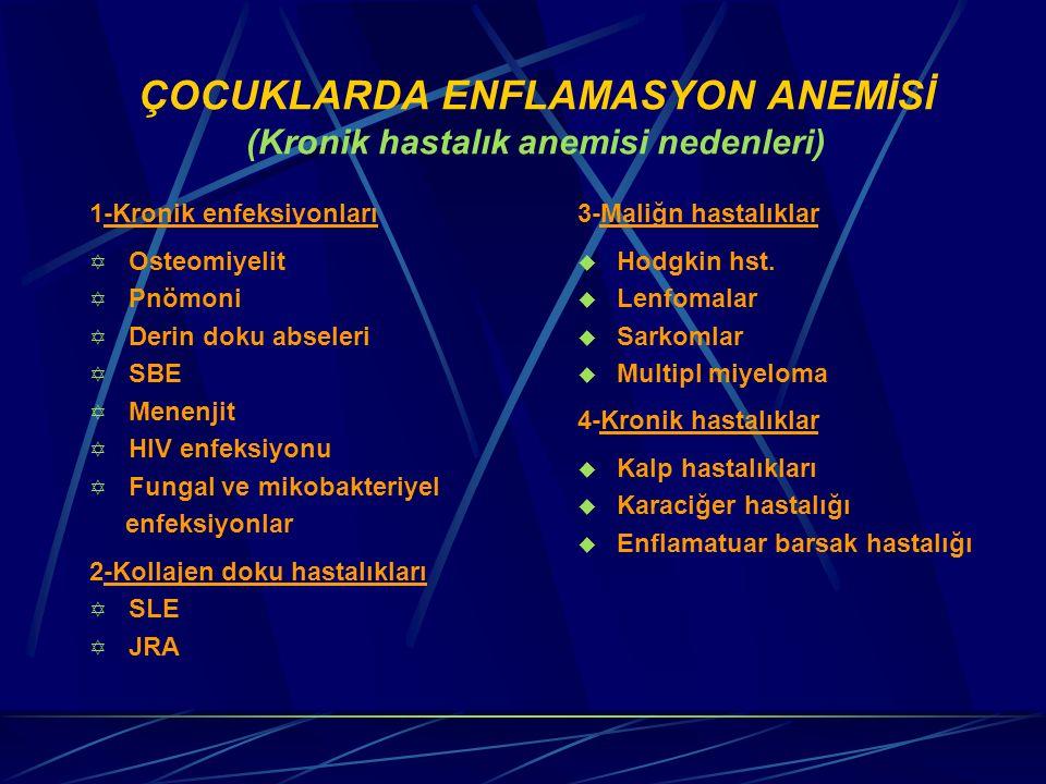 ÇOCUKLARDA ENFLAMASYON ANEMİSİ (Kronik hastalık anemisi nedenleri) 1-Kronik enfeksiyonları Y Osteomiyelit Y Pnömoni Y Derin doku abseleri Y SBE Y Mene