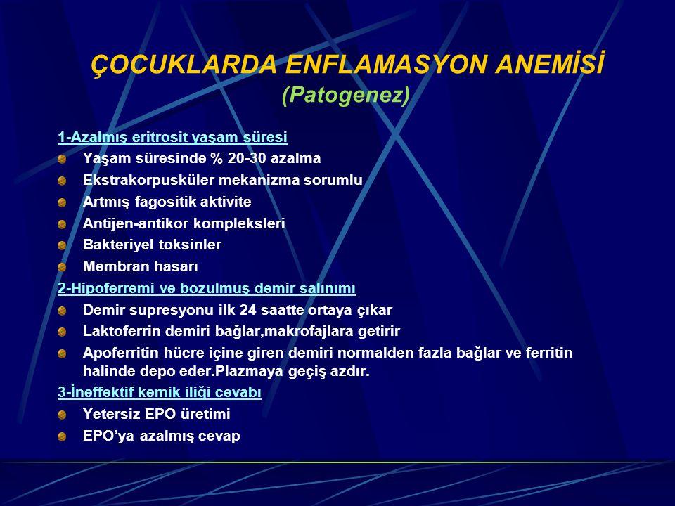ÇOCUKLARDA ENFLAMASYON ANEMİSİ (Patogenez) 1-Azalmış eritrosit yaşam süresi Yaşam süresinde % 20-30 azalma Ekstrakorpusküler mekanizma sorumlu Artmış