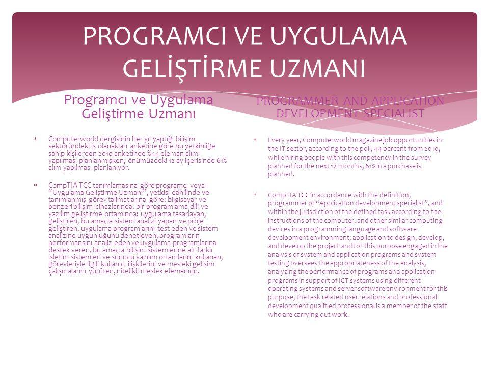 PROJE YÖNETİM UZMANI CompTIA TCC tanımlamasına göre Proje Yönetim Uzmanı yetkisi dâhilinde ve tanımlanmış görev talimatlarına göre; proje kapsamı belirleyen, bu amaç ile veritabanı analizi yapan, tasarlayan, test eden ve veri güvenliğini sağlayan, proje uygulamasını tasarlayan, proje tasarım dokümantasyonunu yapan, proje belge gereksinimleri belirleyen ve projede belgelenmesi gereken bilgileri toplayan, proje planını düzenleyen ve izleyen, proje kaynakları belirleyen ve bu amaçla gerekli bağlantıları yapan, proje web siteleri geliştirme ve içerik sağlama amacı ile teknik analiz yapan, proje dahilinde yazılım ve internet uygulamalarını planlayan, oluşturan ve uygulanmasını sağlayan, proje uygulamalarının bütününü gerçekleyen ve denetleyen, proje ile ilgili yazılımsal ve donanımsal ağ gereklilikleri planlayan ve gerçekleyen, proje uygulamaları ve dijital medya geliştirme amacı ile analiz yapan, görsel veya fonksiyonel tasarım yapan, dijital medya üretimi yapan veya sağlanmasını sağlayan, proje ağ altyapısı sorunlarını gideren, internet uygulamalarını test eden ve kalite güvencesini sağlayan, proje çalışanlarını denetleyen, proje kapsamında veritabanının uç noktalarda ve sunucu servis hizmetlerinde paylaşımını sağlayan, proje müşteri hizmetlerini sağlayan ve bunlara destek veren, projenin tüm sorunlarını tespit eden ve gideren, bu amaçla bilişim sistemlerine ait farklı işletim sistemleri, sunucu yazılım ortamları ve bilgisayar, ağ teknolojileri ve telekomünikasyon donanımını kullanan, görevleriyle ilgili kullanıcı ilişkilerini ve mesleki gelişim çalışmalarını yürüten, nitelikli meslek elemanıdır.