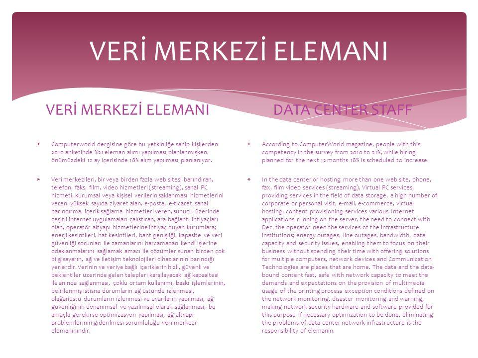 VERİ MERKEZİ ELEMANI  Computerworld dergisine göre bu yetkinliğe sahip kişilerden 2010 anketinde %21 eleman alımı yapılması planlanmışken, önümüzdeki 12 ay içerisinde 18% alım yapılması planlanıyor.