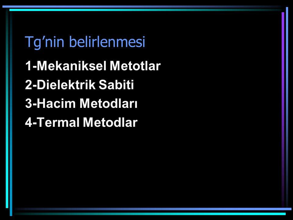 Tg'nin belirlenmesi 1-Mekaniksel Metotlar 2-Dielektrik Sabiti 3-Hacim Metodları 4-Termal Metodlar